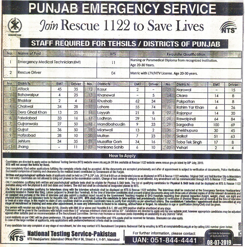 Jobs in Rescue 1122 Punjab Emergency Service