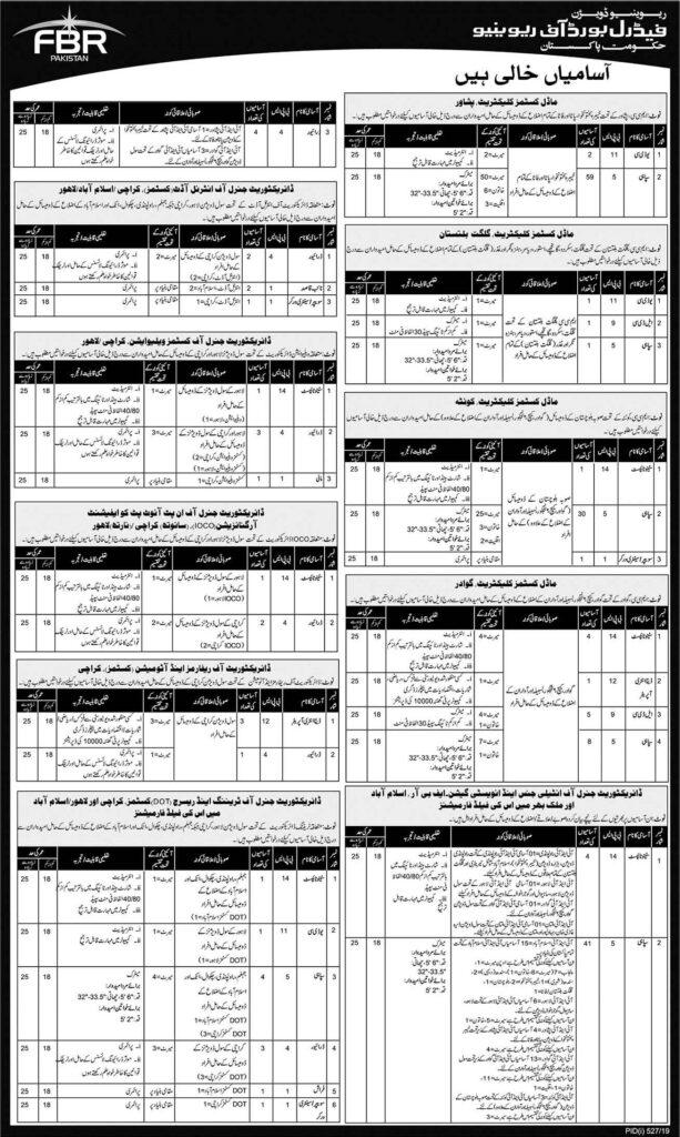 Federal Board of Revenue (FBR) Jobs In Pakistan 2019 Apply Online 660+ Vacancies 02