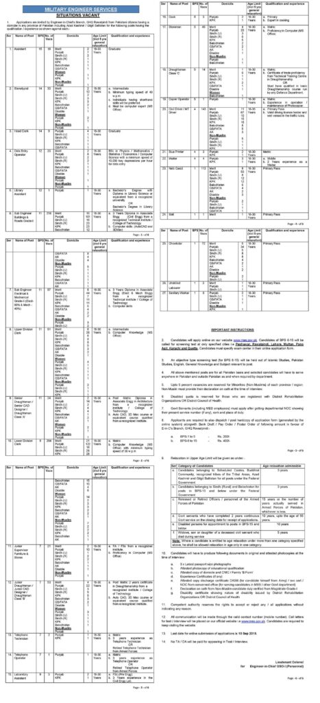 Jobs In Military Engineer Services Pakistan 25 Aug 2019