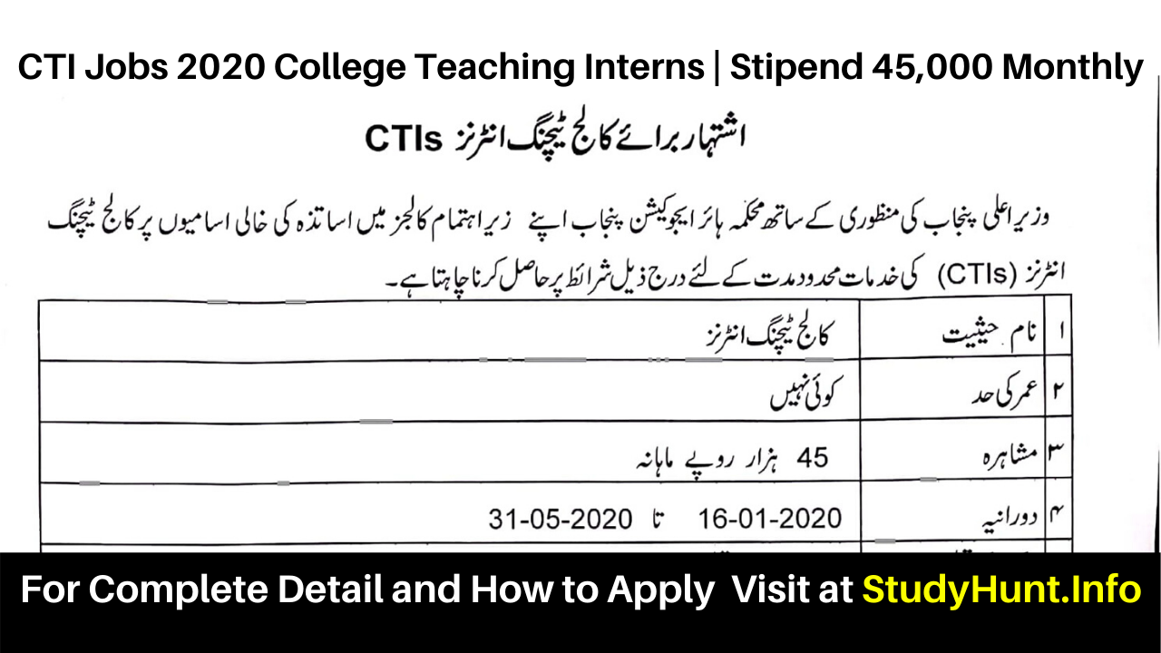CTI Jobs 2020-2021 College Teaching Interns Stipend 45000 Monthly