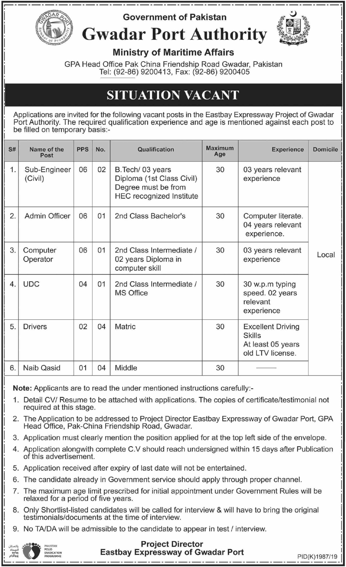 Jobs in Gwadar Port Authority Pakistan 2019
