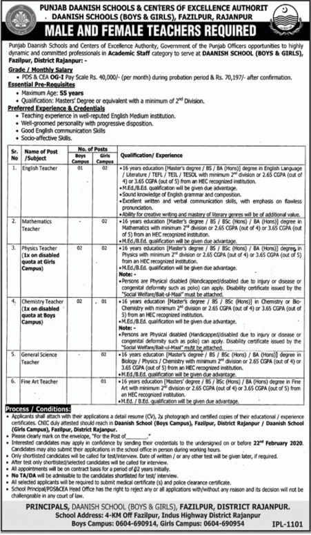 Daanish Schools Jobs 2020 for Male and Female Teachers