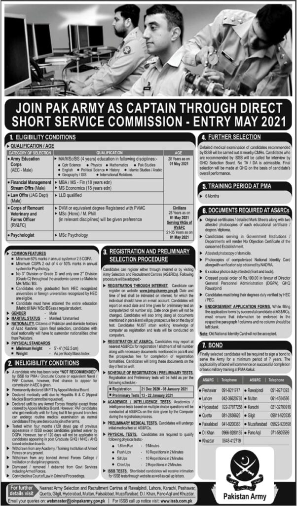 Join Pak Army as Captain Throug Direct Short Service Commission 2021