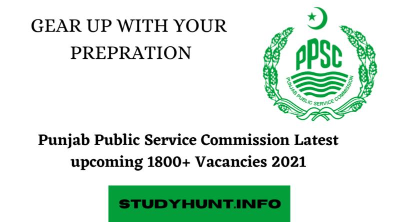 PPSC JOBS 2021
