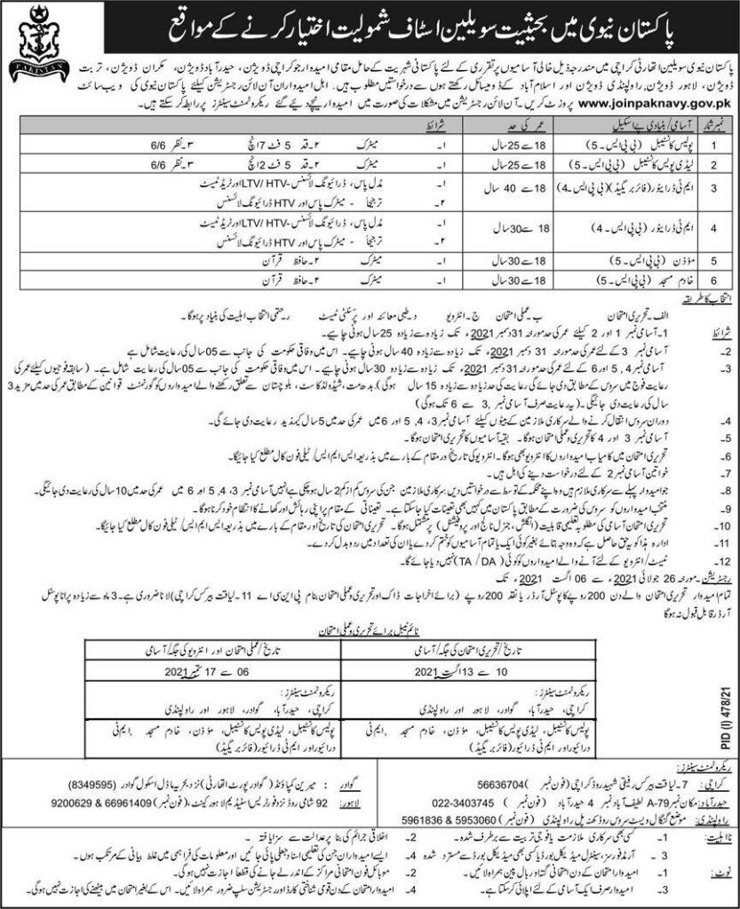 Join Pakistan Navy as Civilian Jobs 2021