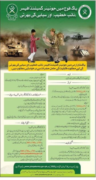 Join Pak Army as Soldier and JCO online registration